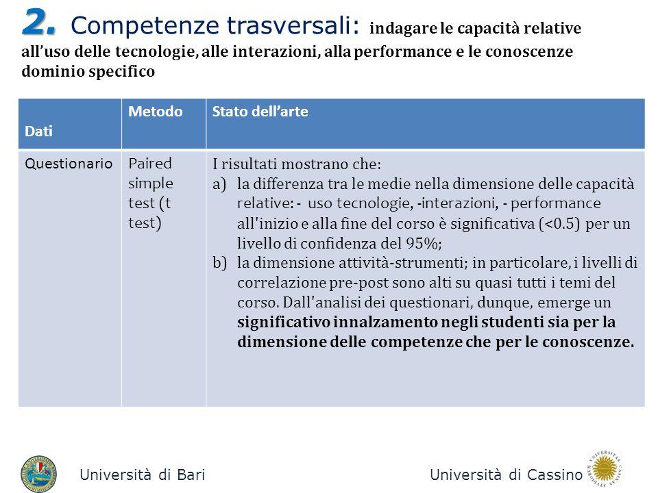 Università di BariUniversità di Cassino 2. 2. Competenze trasversali: indagare le capacità relative alluso delle tecnologie, alle interazioni, alla pe