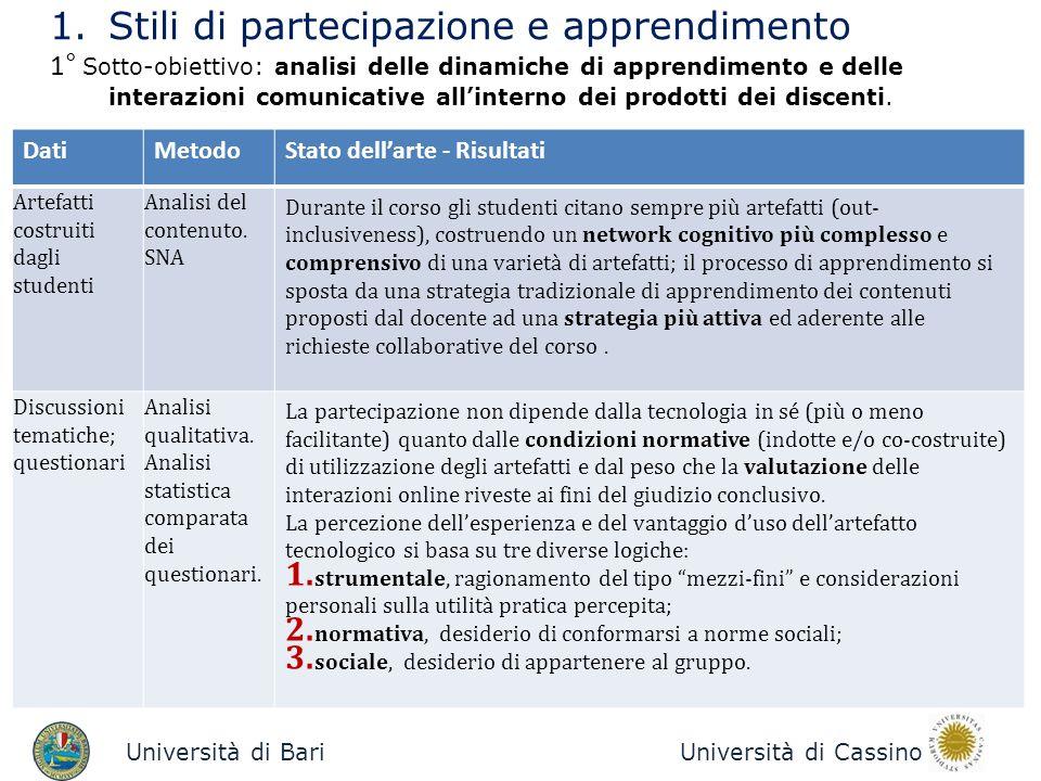Università di BariUniversità di Cassino 1.Stili di partecipazione e apprendimento 1° Sotto-obiettivo: analisi delle dinamiche di apprendimento e delle interazioni comunicative allinterno dei prodotti dei discenti.