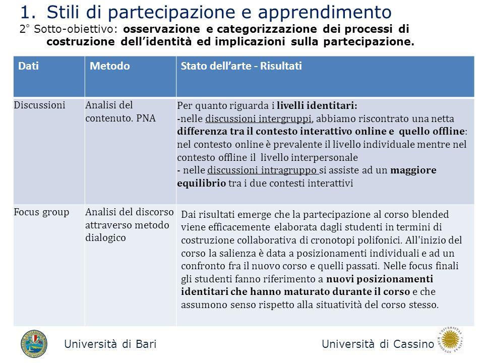 Università di BariUniversità di Cassino 1.Stili di partecipazione e apprendimento 2° Sotto-obiettivo: osservazione e categorizzazione dei processi di