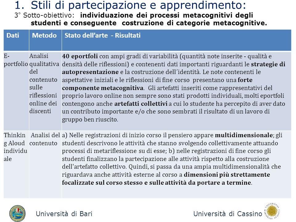 Università di BariUniversità di Cassino 1.Stili di partecipazione e apprendimento: 3° Sotto-obiettivo: individuazione dei processi metacognitivi degli