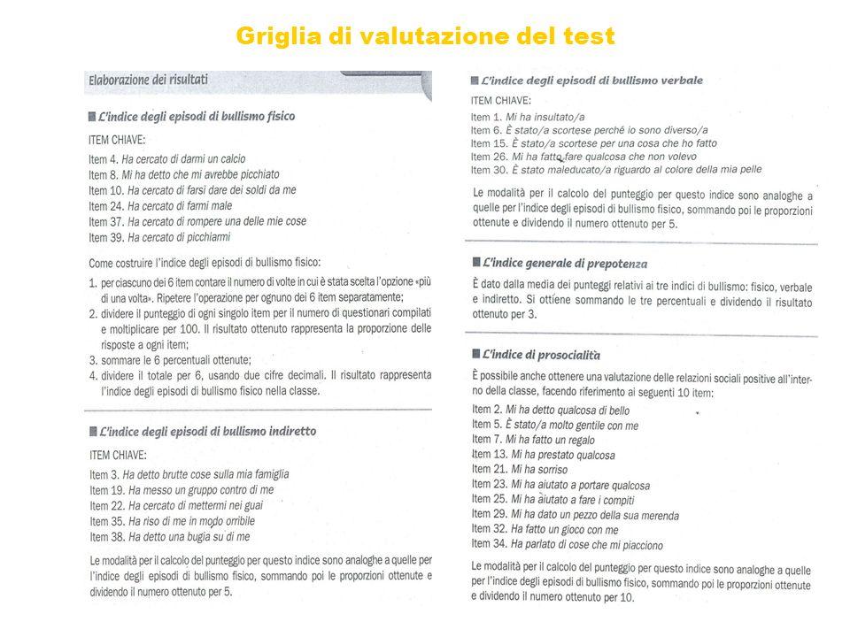 Griglia di valutazione del test