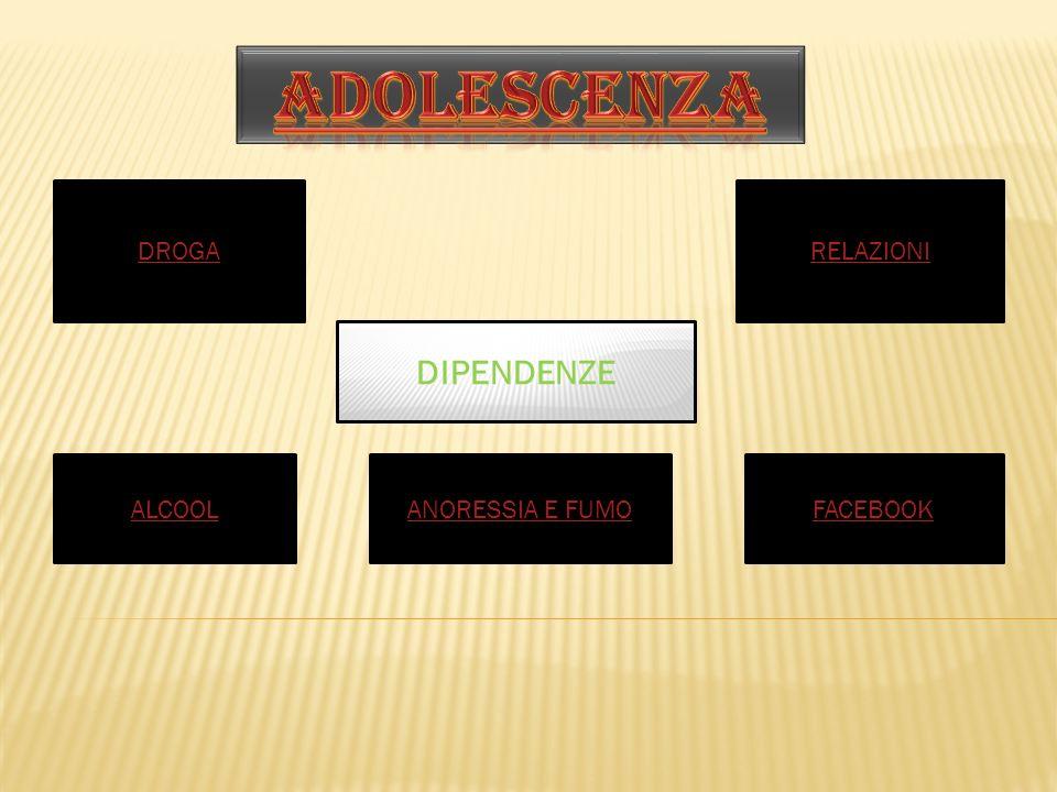 Il termine adolescenzaderiva dal latino ADOLESCERE che significa crescere.