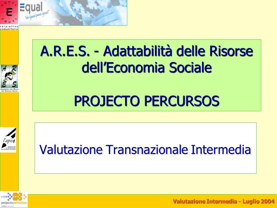 Valutazione Intermedia - Luglio 2004 GRADIMENTO I partecipanti al II° seminario hanno stimato: