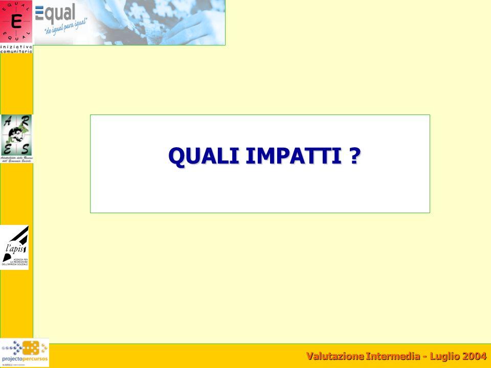 Valutazione Intermedia - Luglio 2004 QUALI IMPATTI