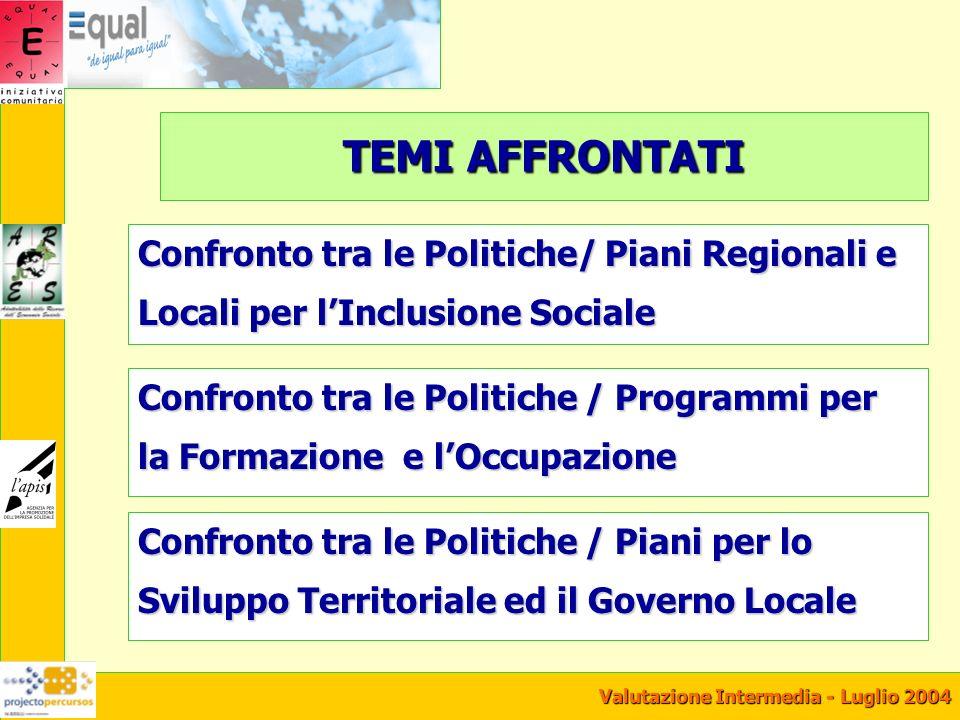 Valutazione Intermedia - Luglio 2004 Confronto tra le Politiche/ Piani Regionali e Locali per lInclusione Sociale TEMI AFFRONTATI Confronto tra le Politiche / Programmi per la Formazione e lOccupazione Confronto tra le Politiche / Piani per lo Sviluppo Territoriale ed il Governo Locale