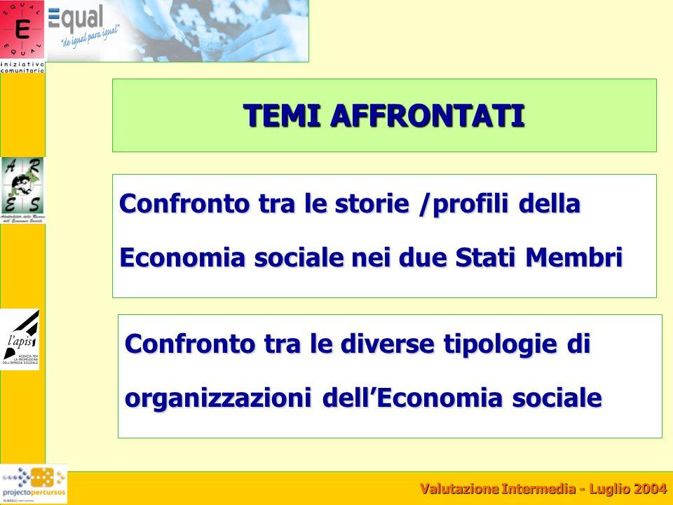 Valutazione Intermedia - Luglio 2004 Confronto tra le storie /profili della Economia sociale nei due Stati Membri TEMI AFFRONTATI Confronto tra le diverse tipologie di organizzazioni dellEconomia sociale