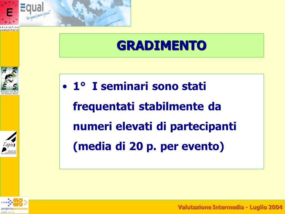 Valutazione Intermedia - Luglio 2004 GRADIMENTO 1° I seminari sono stati frequentati stabilmente da numeri elevati di partecipanti (media di 20 p.