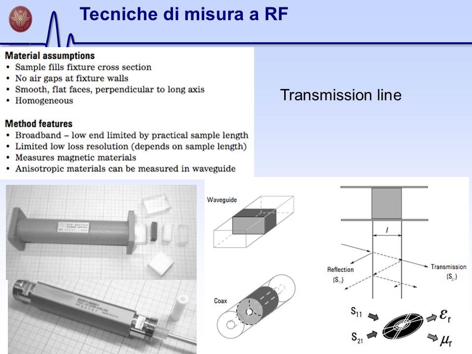 Transmission line Tecniche di misura a RF