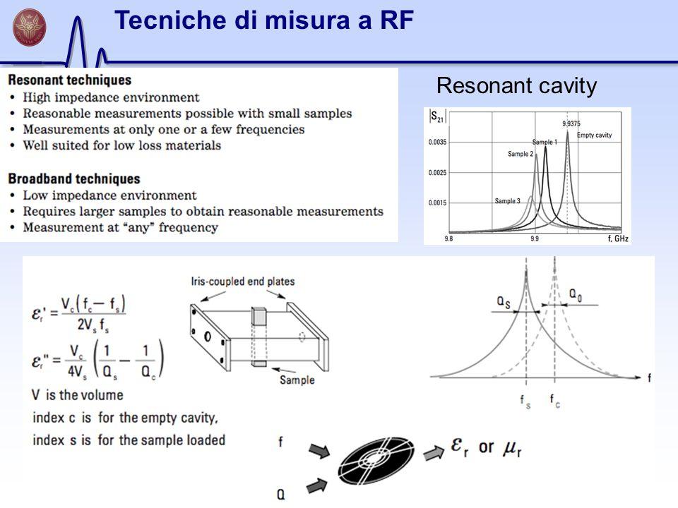 Tecniche di misura a RF Resonant cavity