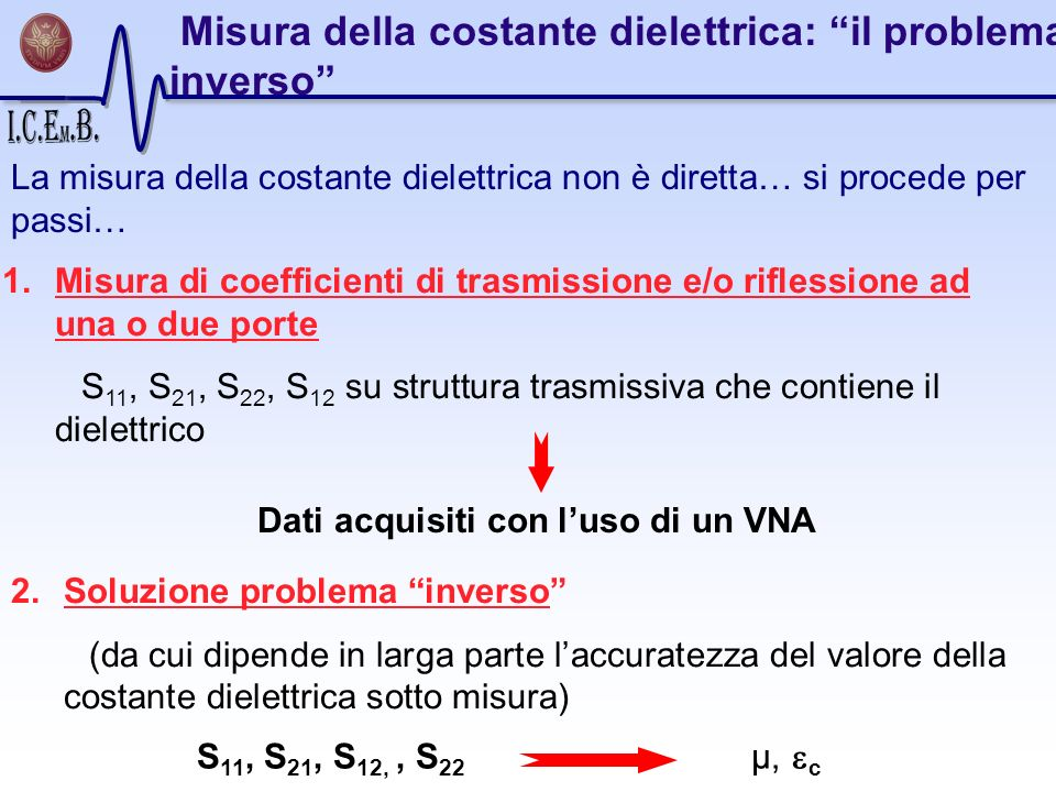 Misura della costante dielettrica: il problema inverso La misura della costante dielettrica non è diretta… si procede per passi… 1. Misura di coeffici