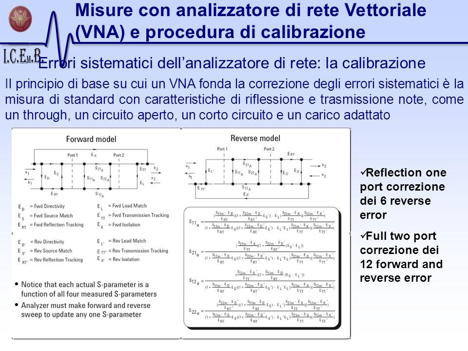 Misure con analizzatore di rete Vettoriale (VNA) e procedura di calibrazione Errori sistematici dellanalizzatore di rete: la calibrazione Reflection o