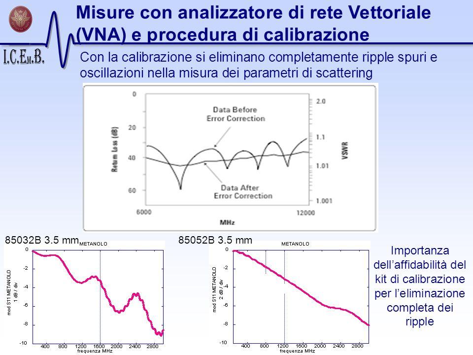 Misure con analizzatore di rete Vettoriale (VNA) e procedura di calibrazione Importanza dellaffidabilità del kit di calibrazione per leliminazione com