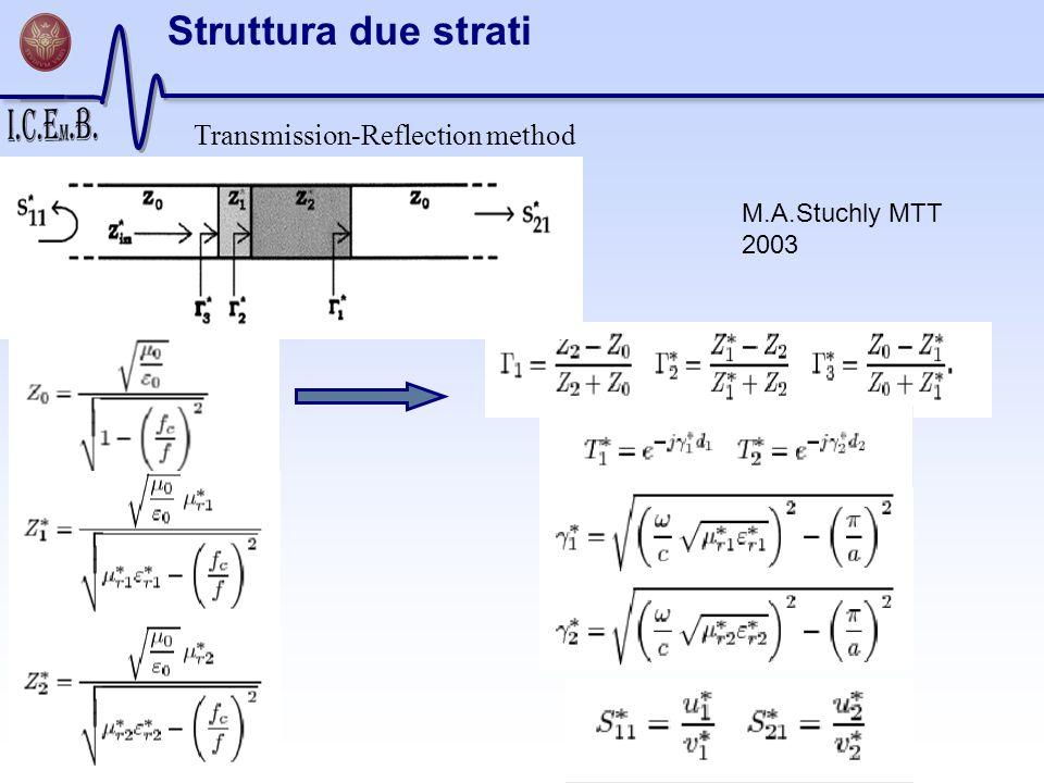 Struttura due strati Transmission-Reflection method M.A.Stuchly MTT 2003