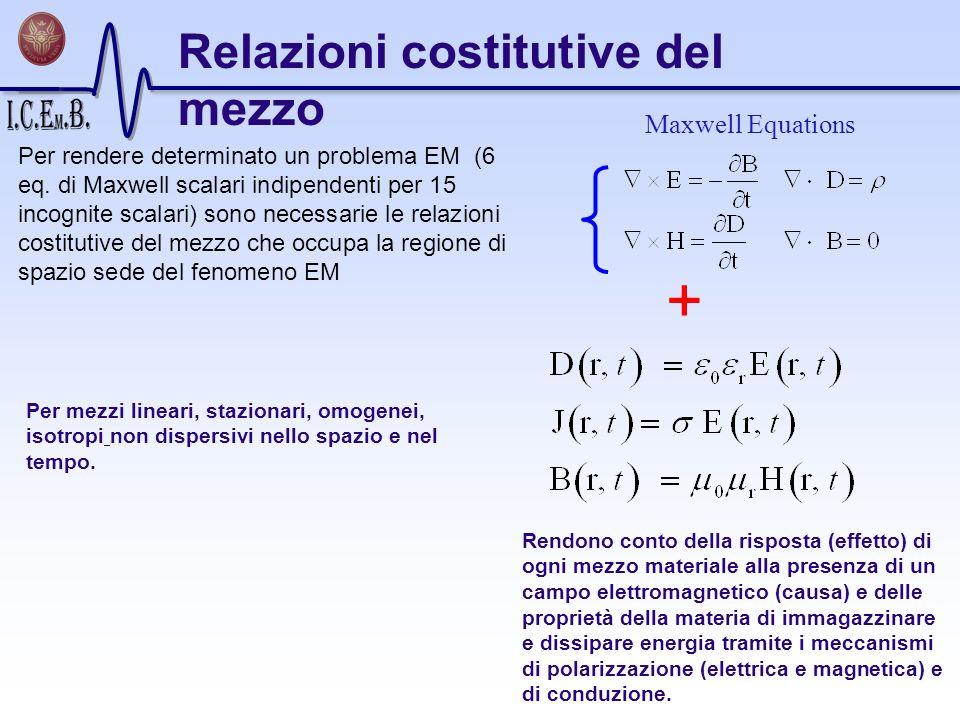 Relazioni costitutive del mezzo Maxwell Equations Per rendere determinato un problema EM (6 eq. di Maxwell scalari indipendenti per 15 incognite scala