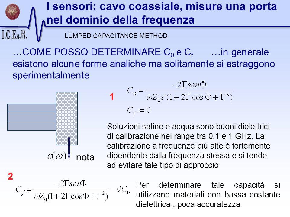 LUMPED CAPACITANCE METHOD I sensori: cavo coassiale, misure una porta nel dominio della frequenza …COME POSSO DETERMINARE C 0 e C f …in generale esist