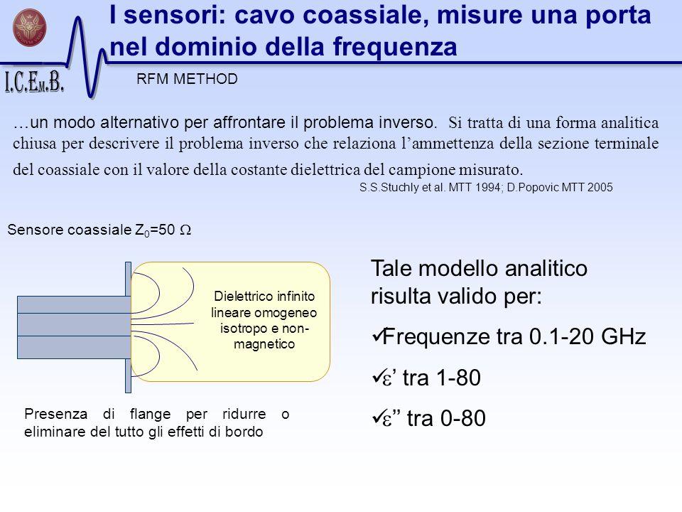 I sensori: cavo coassiale, misure una porta nel dominio della frequenza RFM METHOD …un modo alternativo per affrontare il problema inverso. Si tratta