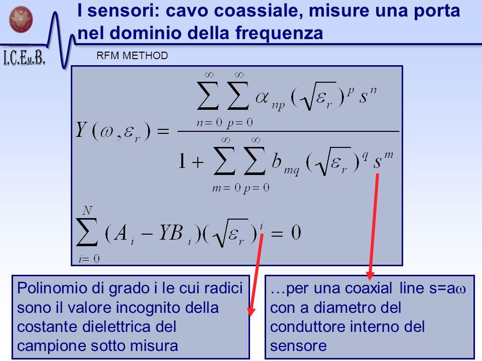 I sensori: cavo coassiale, misure una porta nel dominio della frequenza Polinomio di grado i le cui radici sono il valore incognito della costante die