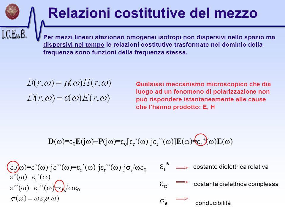 Relazioni costitutive del mezzo Per mezzi lineari stazionari omogenei isotropi non dispersivi nello spazio ma dispersivi nel tempo le relazioni costit