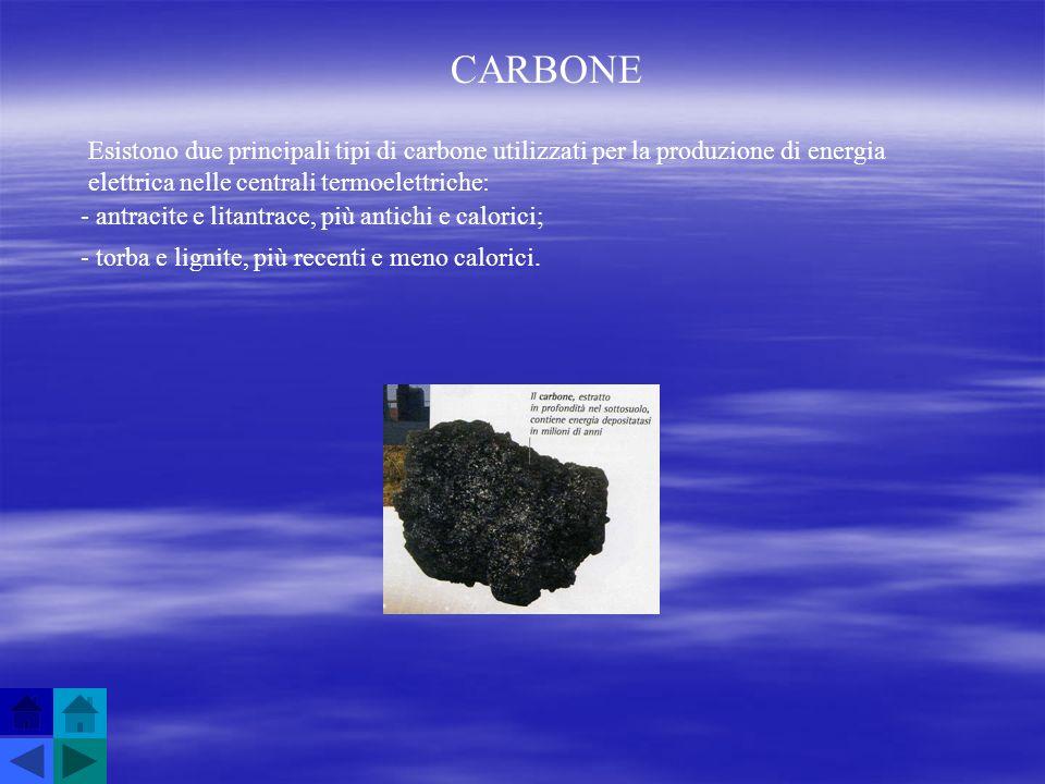 CARBONE Esistono due principali tipi di carbone utilizzati per la produzione di energia elettrica nelle centrali termoelettriche: - antracite e litant