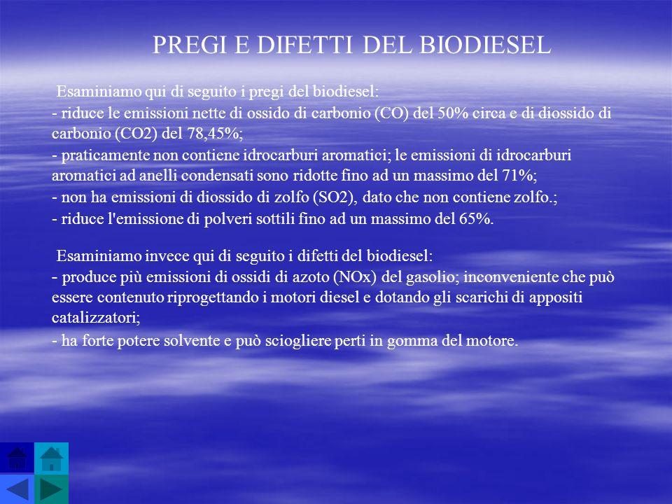 PREGI E DIFETTI DEL BIODIESEL Esaminiamo qui di seguito i pregi del biodiesel: - riduce le emissioni nette di ossido di carbonio (CO) del 50% circa e