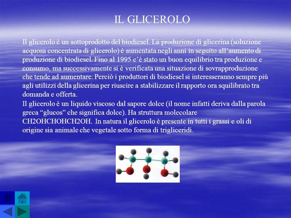 IL GLICEROLO Il glicerolo è un sottoprodotto del biodiesel. La produzione di glicerina (soluzione acquosa concentrata di glicerolo) è aumentata negli