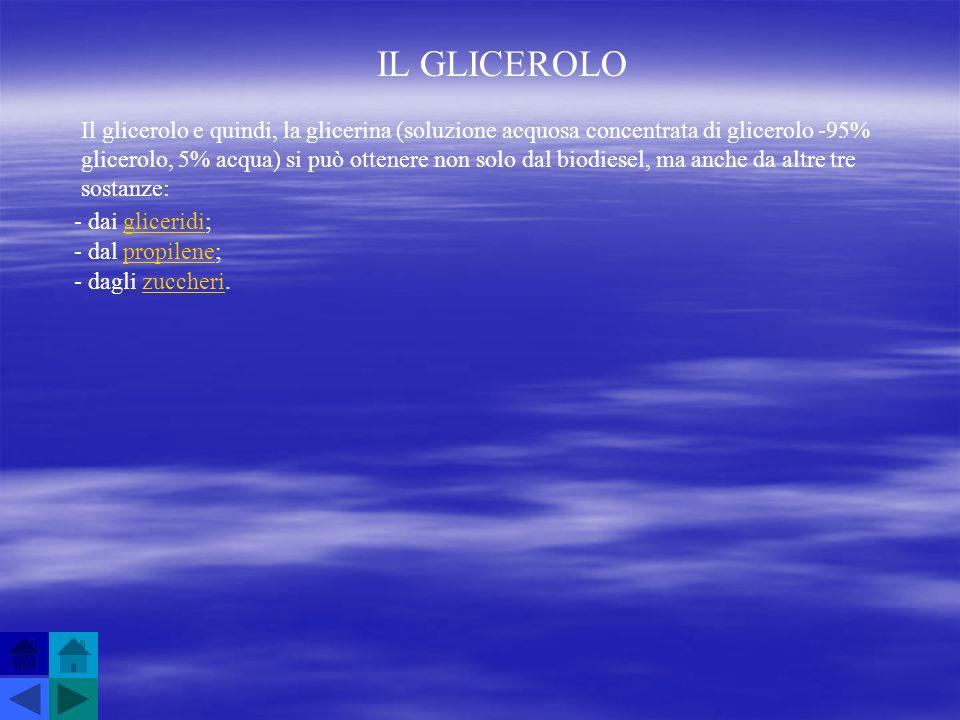 IL GLICEROLO Il glicerolo e quindi, la glicerina (soluzione acquosa concentrata di glicerolo -95% glicerolo, 5% acqua) si può ottenere non solo dal bi
