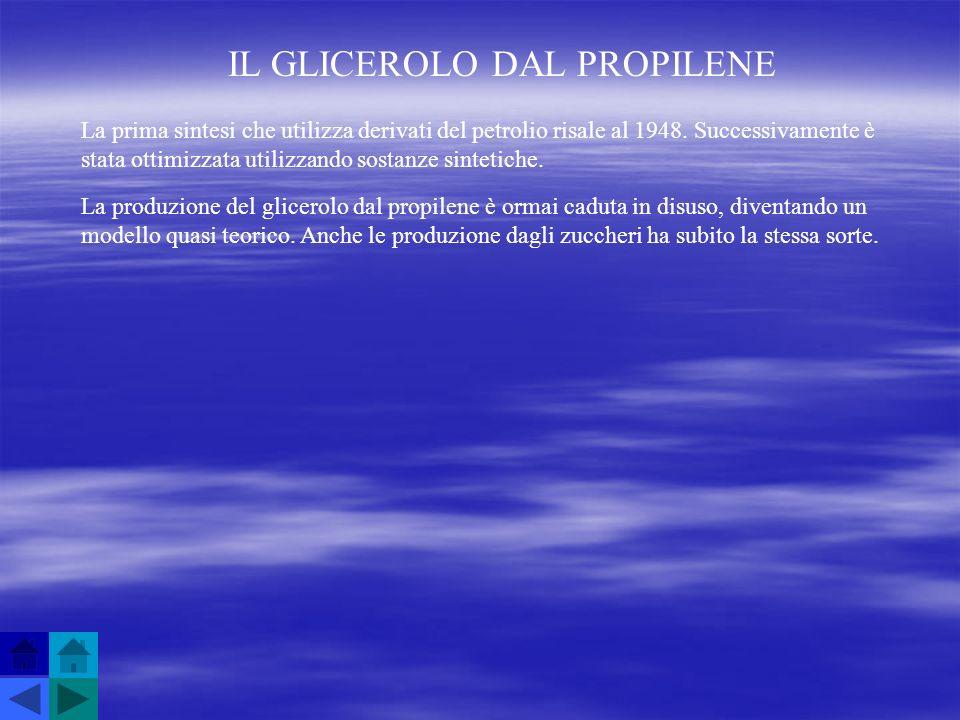 IL GLICEROLO DAL PROPILENE La prima sintesi che utilizza derivati del petrolio risale al 1948. Successivamente è stata ottimizzata utilizzando sostanz
