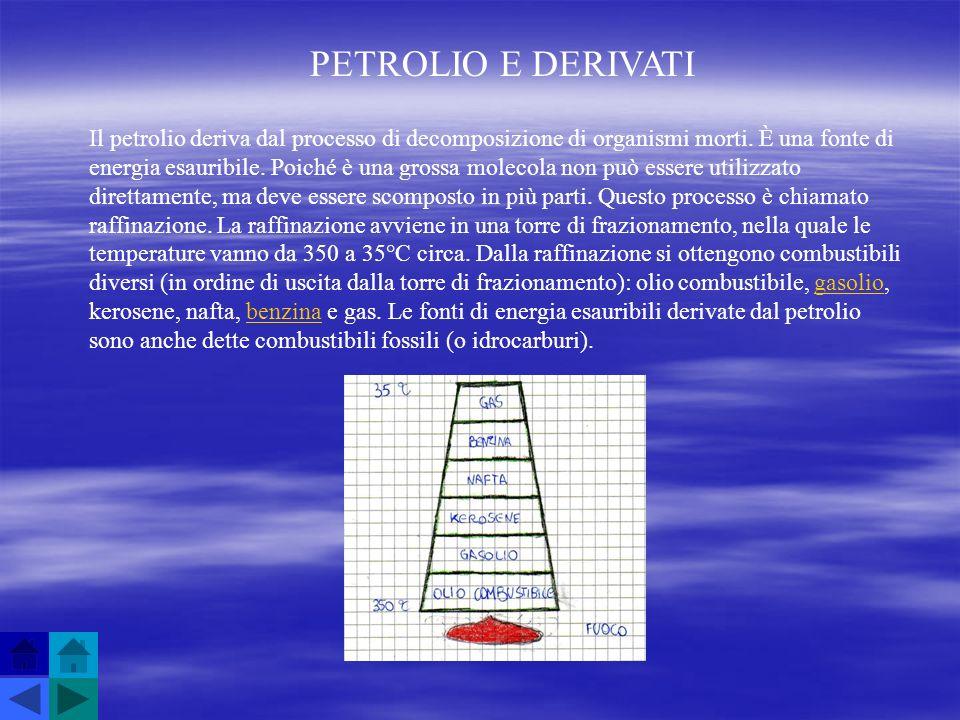 PETROLIO E DERIVATI Il petrolio deriva dal processo di decomposizione di organismi morti. È una fonte di energia esauribile. Poiché è una grossa molec