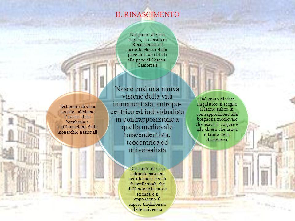 Il rinascimento da Botticelli a Perugino Dopo le esperienze dei primi tre artisti rinascimentali, cioè Brunelleschi, Masaccio e Donatello, molti altri artisti si susseguono.