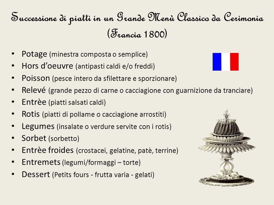 Successione di piatti in un Grande Menù Classico da Cerimonia (Francia 1800) Potage (minestra composta o semplice) Hors doeuvre (antipasti caldi e/o f