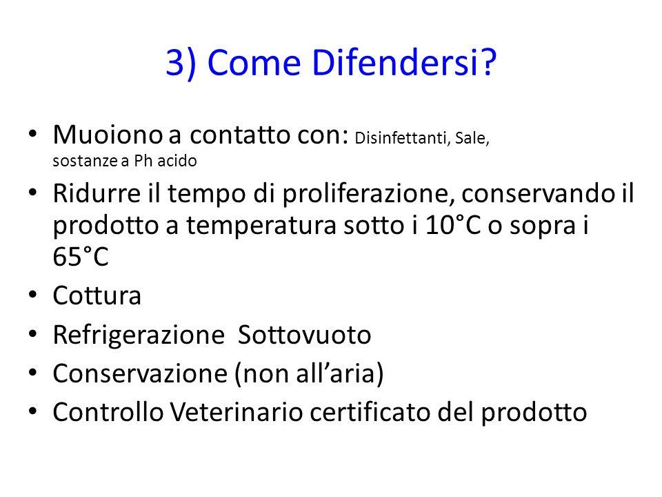 3) Come Difendersi.