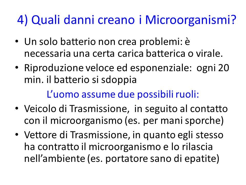 4) Quali danni creano i Microorganismi.