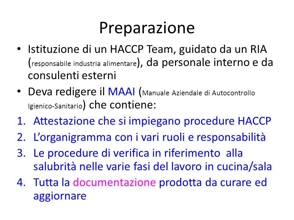 Preparazione Istituzione di un HACCP Team, guidato da un RIA ( responsabile industria alimentare ), da personale interno e da consulenti esterni Deva redigere il MAAI ( Manuale Aziendale di Autocontrollo Igienico-Sanitario ) che contiene: 1.Attestazione che si impiegano procedure HACCP 2.Lorganigramma con i vari ruoli e responsabilità 3.Le procedure di verifica in riferimento alla salubrità nelle varie fasi del lavoro in cucina/sala 4.Tutta la documentazione prodotta da curare ed aggiornare