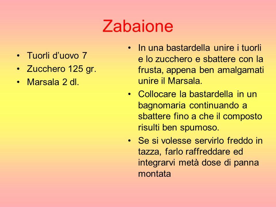 Zabaione Tuorli duovo 7 Zucchero 125 gr.Marsala 2 dl.
