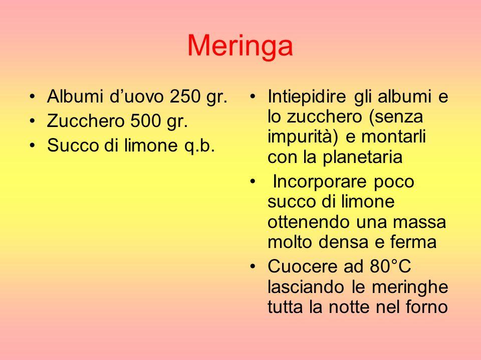 Meringa Albumi duovo 250 gr.Zucchero 500 gr. Succo di limone q.b.