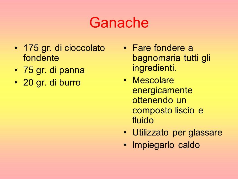 Ganache 175 gr.di cioccolato fondente 75 gr. di panna 20 gr.
