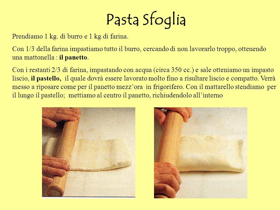 Pasta Sfoglia Prendiamo 1 kg. di burro e 1 kg di farina. Con 1/3 della farina impastiamo tutto il burro, cercando di non lavorarlo troppo, ottenendo u
