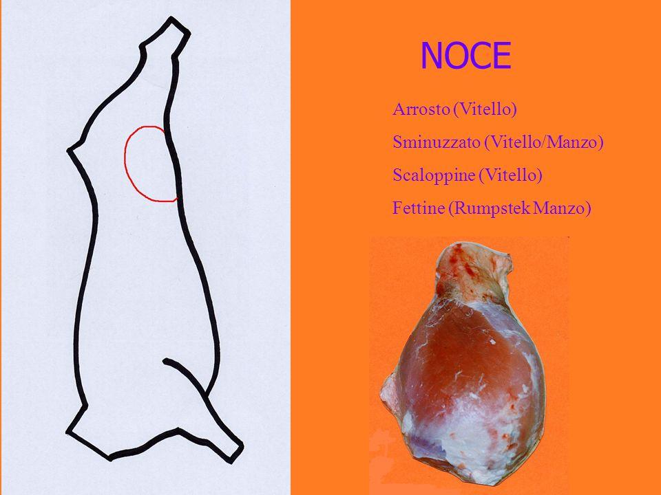 Arrosto (Vitello) Sminuzzato (Vitello/Manzo) Scaloppine (Vitello) Fettine (Rumpstek Manzo) NOCE