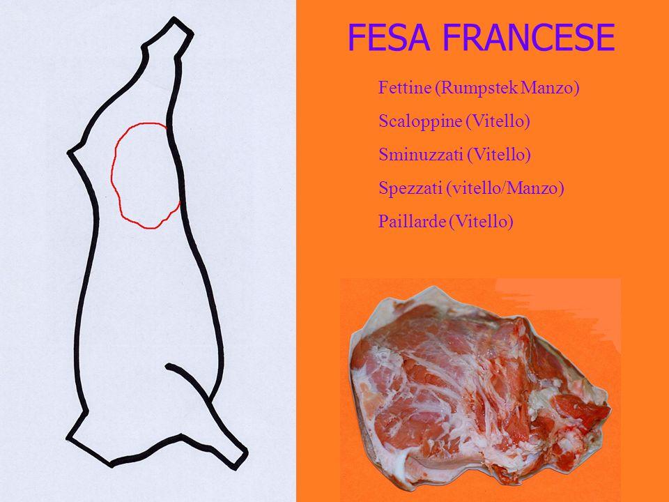 FESA FRANCESE Fettine (Rumpstek Manzo) Scaloppine (Vitello) Sminuzzati (Vitello) Spezzati (vitello/Manzo) Paillarde (Vitello)
