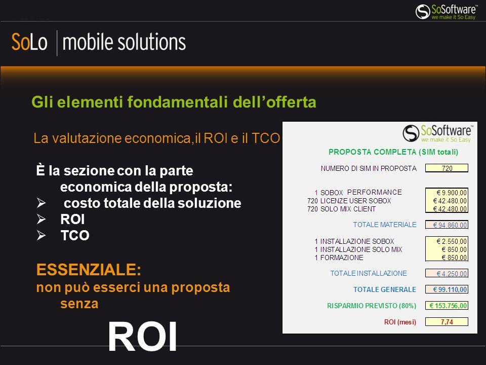 Gli elementi fondamentali dellofferta È la sezione con la parte economica della proposta: costo totale della soluzione ROI TCO ESSENZIALE: non può esserci una proposta senza ROI La valutazione economica,il ROI e il TCO