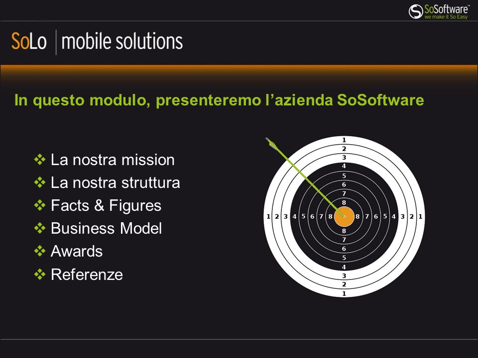 In questo modulo, presenteremo lazienda SoSoftware La nostra mission La nostra struttura Facts & Figures Business Model Awards Referenze
