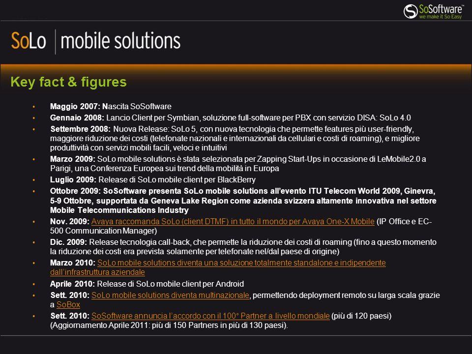 Key fact & figures Maggio 2007: Nascita SoSoftware Gennaio 2008: Lancio Client per Symbian, soluzione full-software per PBX con servizio DISA: SoLo 4.0 Settembre 2008: Nuova Release: SoLo 5, con nuova tecnologia che permette features più user-friendly, maggiore riduzione dei costi (telefonate nazionali e internazionali da cellulari e costi di roaming), e migliore produttività con servizi mobili facili, veloci e intuitivi Marzo 2009: SoLo mobile solutions è stata selezionata per Zapping Start-Ups in occasione di LeMobile2.0 a Parigi, una Conferenza Europea sui trend della mobilità in Europa Luglio 2009: Release di SoLo mobile client per BlackBerry Ottobre 2009: SoSoftware presenta SoLo mobile solutions allevento ITU Telecom World 2009, Ginevra, 5-9 Ottobre, supportata da Geneva Lake Region come azienda svizzera altamente innovativa nel settore Mobile Telecommunications Industry Nov.