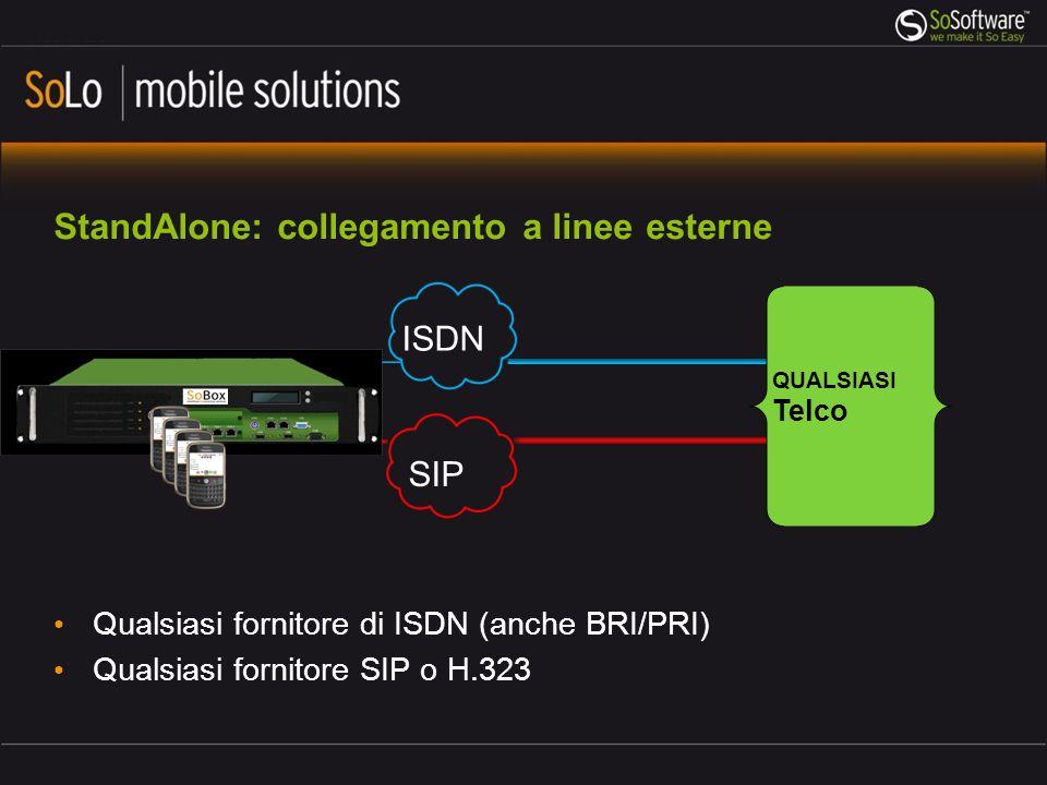 StandAlone: collegamento a linee esterne Qualsiasi fornitore di ISDN (anche BRI/PRI) Qualsiasi fornitore SIP o H.323 ISDN SIP QUALSIASI Telco