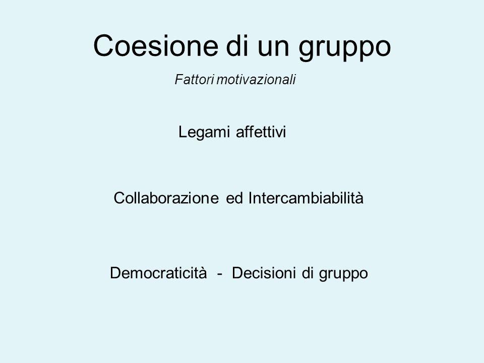 Coesione di un gruppo Legami affettivi Collaborazione ed Intercambiabilità Democraticità - Decisioni di gruppo Fattori motivazionali