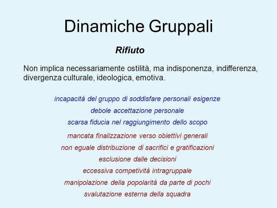 Dinamiche Gruppali Rifiuto Non implica necessariamente ostilità, ma indisponenza, indifferenza, divergenza culturale, ideologica, emotiva. incapacità
