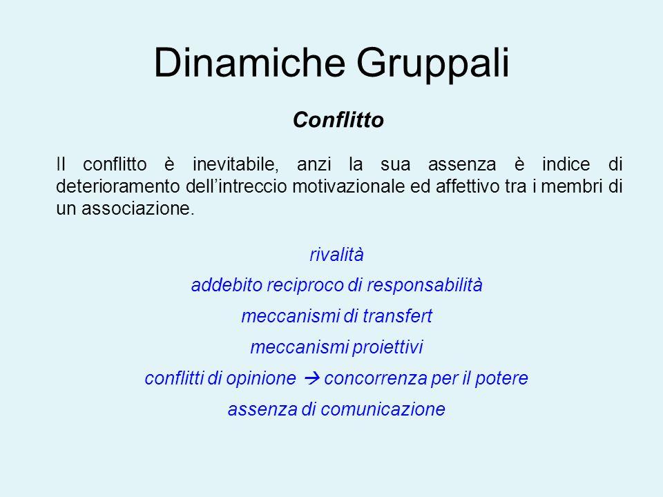 Dinamiche Gruppali Conflitto Il conflitto è inevitabile, anzi la sua assenza è indice di deterioramento dellintreccio motivazionale ed affettivo tra i