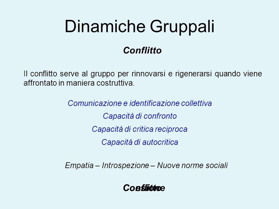 Dinamiche Gruppali Conflitto Il conflitto serve al gruppo per rinnovarsi e rigenerarsi quando viene affrontato in maniera costruttiva. Comunicazione e