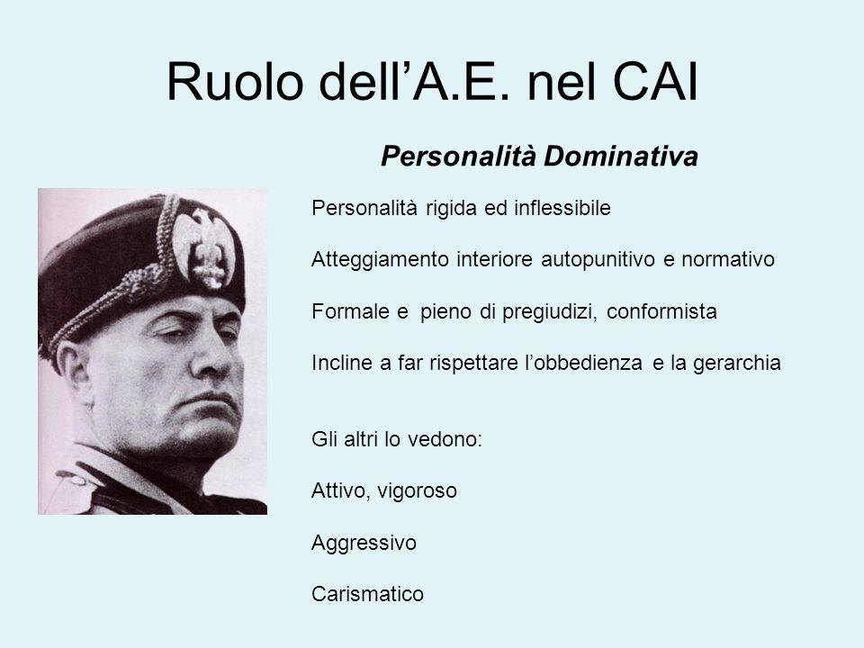 Ruolo dellA.E. nel CAI Personalità Dominativa Personalità rigida ed inflessibile Atteggiamento interiore autopunitivo e normativo Formale e pieno di p