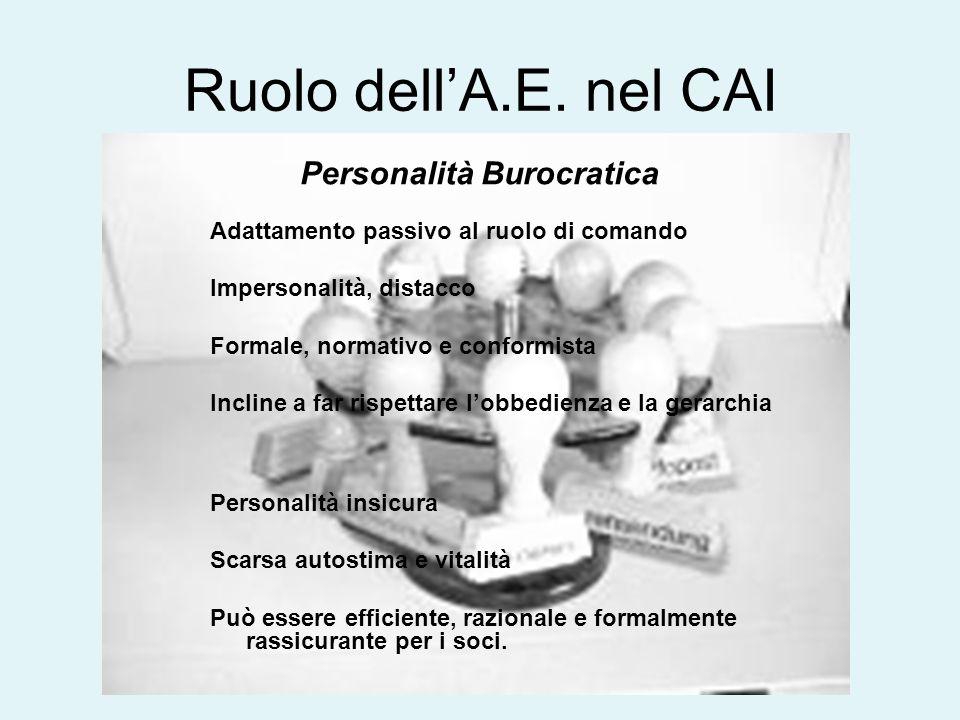Ruolo dellA.E. nel CAI Personalità Burocratica Adattamento passivo al ruolo di comando Impersonalità, distacco Formale, normativo e conformista Inclin