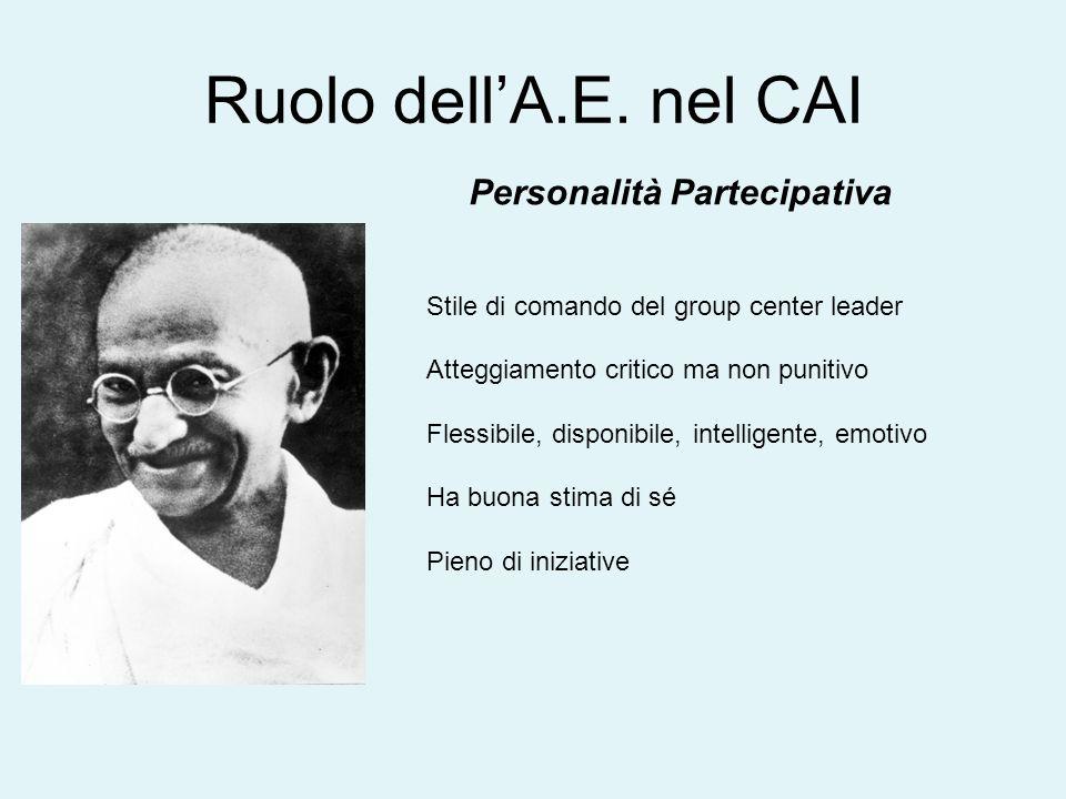 Ruolo dellA.E. nel CAI Personalità Partecipativa Stile di comando del group center leader Atteggiamento critico ma non punitivo Flessibile, disponibil